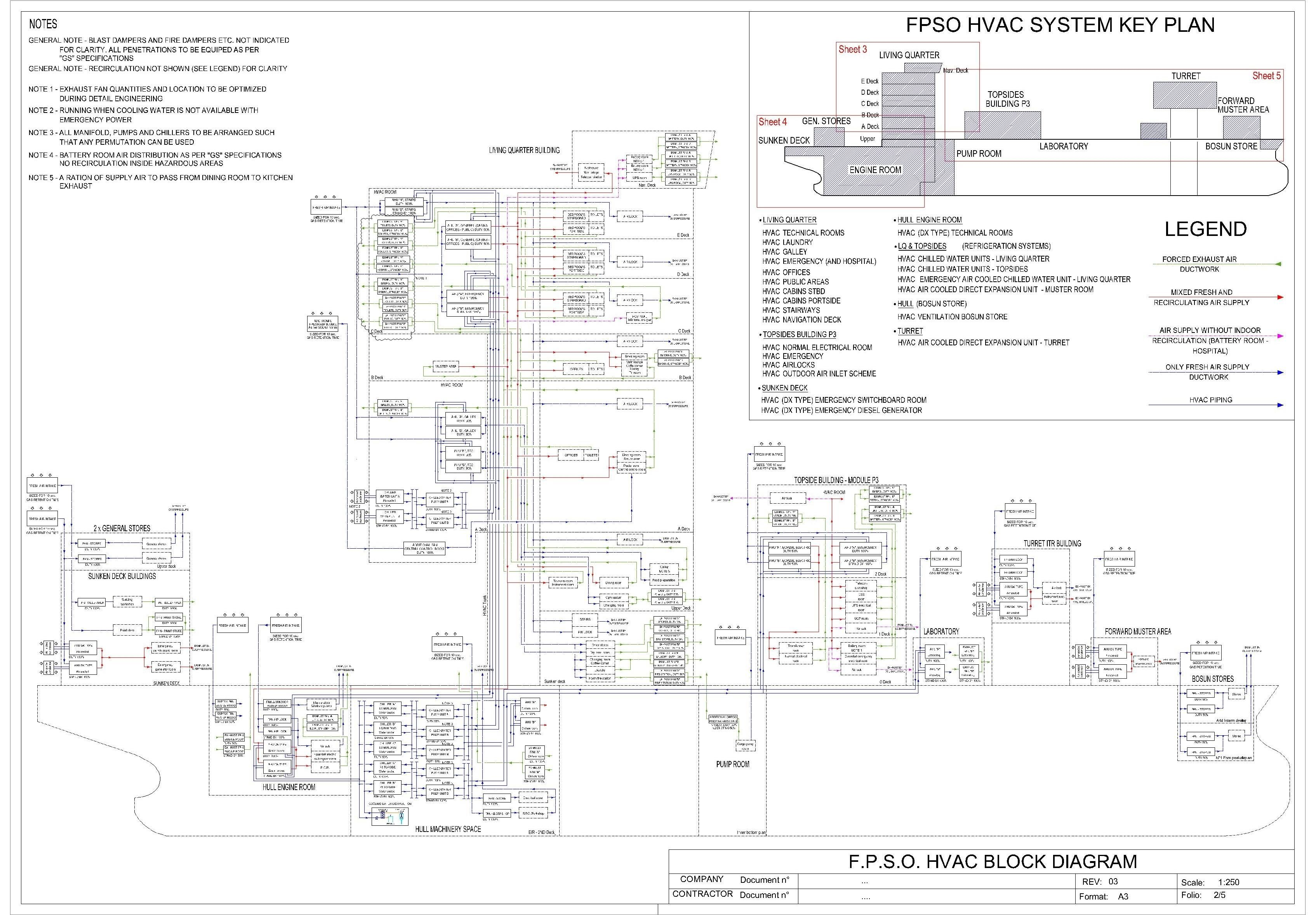 Hvac System For Oilgas Duct Drawing Example Fpso